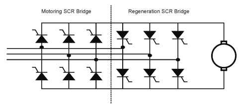 Dc Drives Motors And. Regenerative Dc Drive Two Scr Bridges. Wiring. 150 Hp Dc Drive Wiring Diagram At Scoala.co