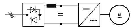 Regenerative AC drive (two IGBT bridges)
