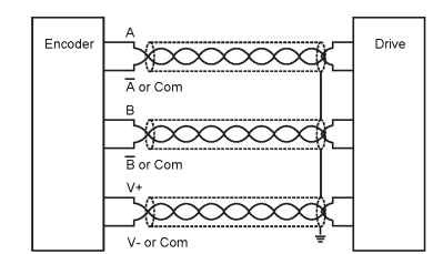 Encoder wiring diagram