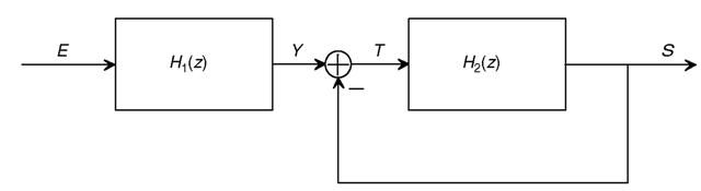 Typical digital filter representation.
