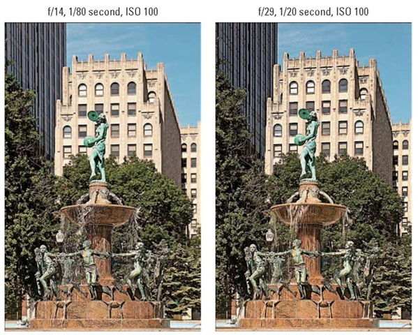 Stopping down the aperture (by choosing a higher f-stop number) increases depth of field, or the zone of sharp focus.