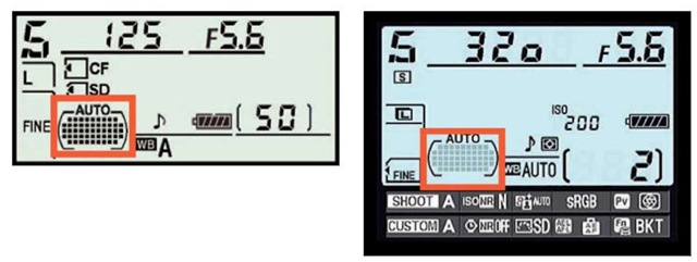 These symbols represent that Auto Area mode.