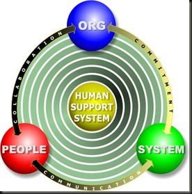 sumber-daya-manusia2