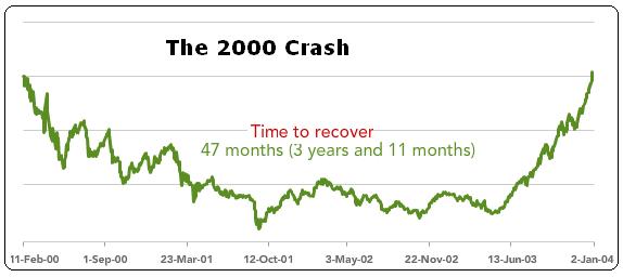 [2000 crash[12].png]