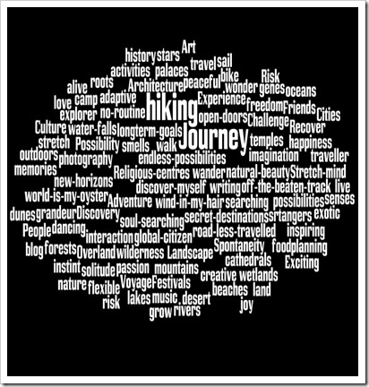 Wordle - Create - Mozilla Firefox 1262009 111025 PM.bmp