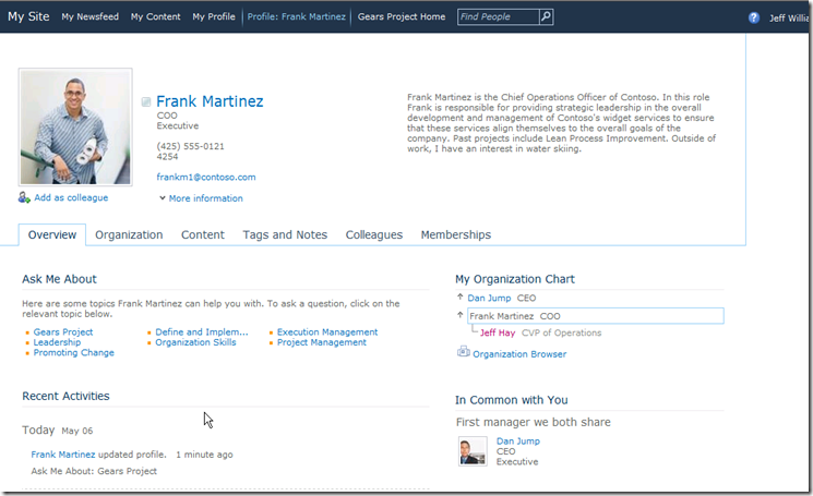 SharePoint 2010 My Site