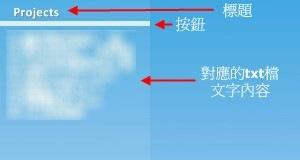 Rainmeter夢想板_任務清單