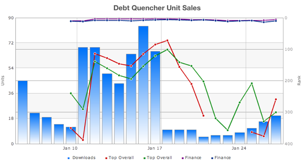 Debt Quencher Jan 2011 MAS.png