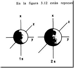 orbitales 1s y 2s