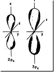 Orbitales 2px y 3px
