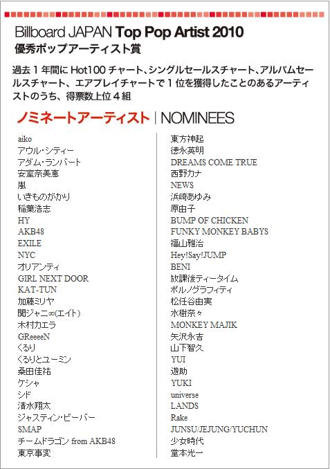 放学后的TeaTime提名日本Billboard Top音乐人候选