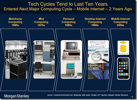 Major Tech Cycles