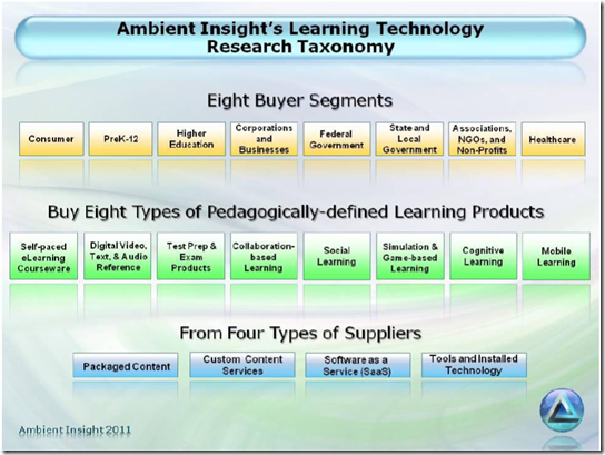 eLearning-Buyers