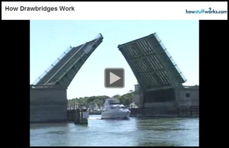 How drawbridges work