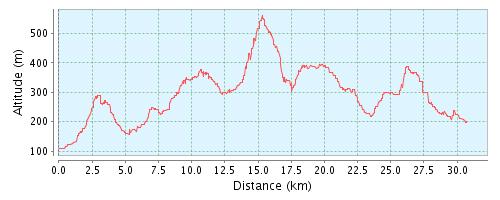 GPSies - Sárga 30 (éjszakai)