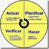 circulo 1