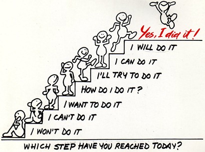ChangeManagement-Steps