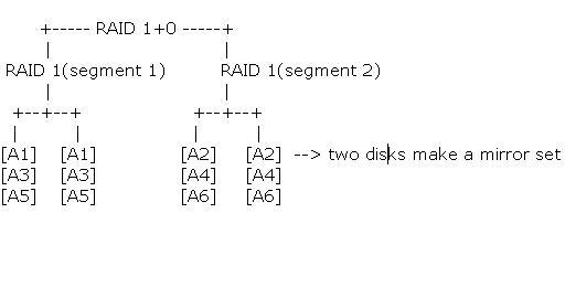 raid10.jpg