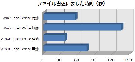 DK2020_graph