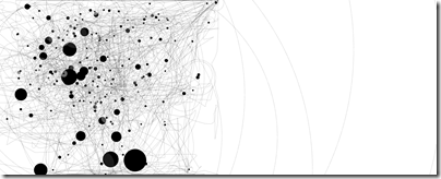 IOGraphica - 49.3 minutes (from 14-43 to 15-33)