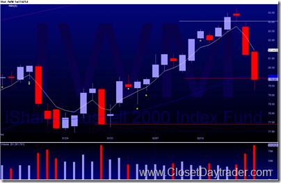 IWM - 2011-02-23 183643 - 1m11d - 1d