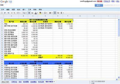 云鹏个人理财工具0.5版说明书-工具说明(Google Docs)