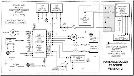 everstart battery charger wiring diagram love wiring diagram ideas everstart battery charger owner's manual at Everstart Battery Charger Wiring Diagram