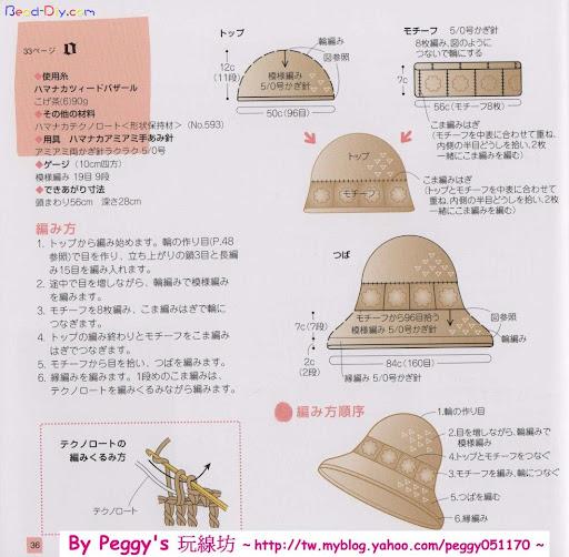 قبعات كروشية روعة قبعات كروشية مع البترونات طواقي كروشية موضة