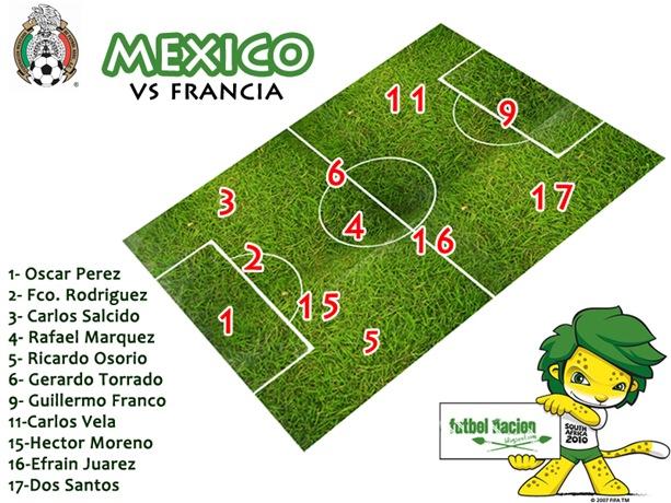 alineacion mexico vs francia