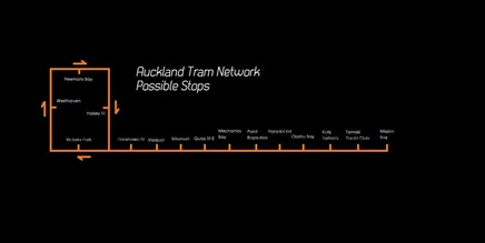 Proposed Auckland tram diagram