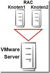 VMware Bild