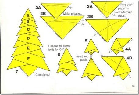 Papiroflexia f cil para ni os abeto de navidad - Arbol de navidad de origami ...