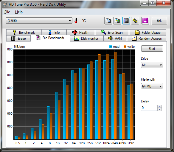 HDTune_File_Benchmark_RAMDisk_i7