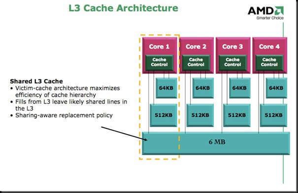 L3_Cache_Architecture[1]