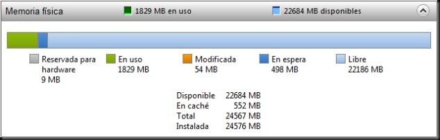 24GB_22GB_Libres