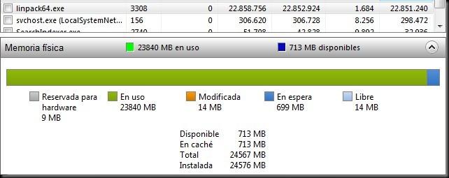 24GB_14MB_libres
