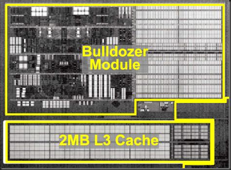 Bullzorer_Module
