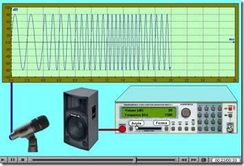 suono e frequenza
