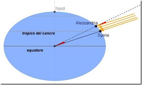 Eratostene3