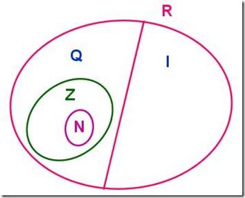DiagrammaRealirelativi