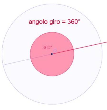 Angolo_grado