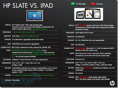 hp-slate-vs-apple-ipad
