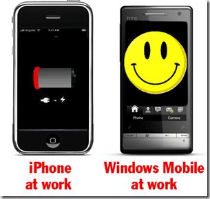 iPhoneBattery