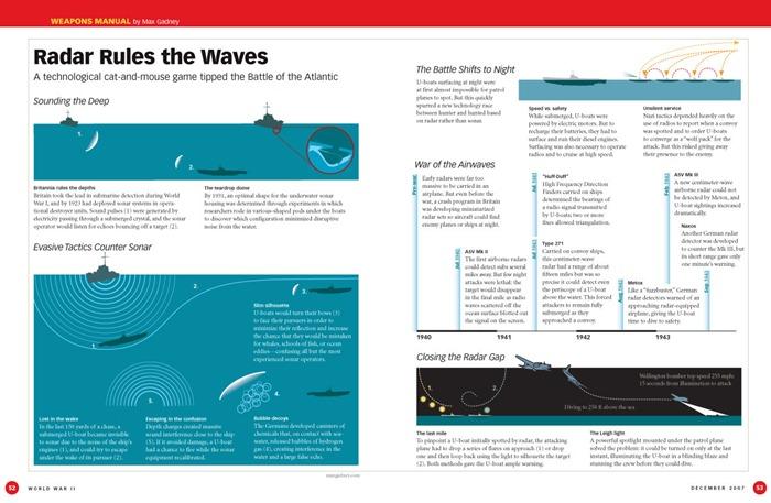 ww2-infograph (3)