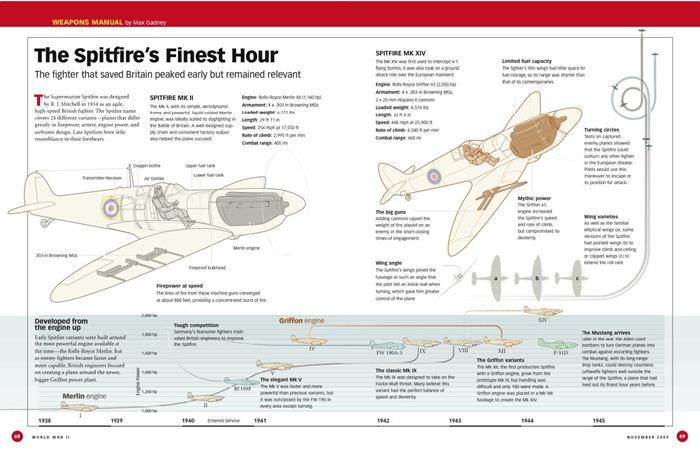 ww2-infograph (15)
