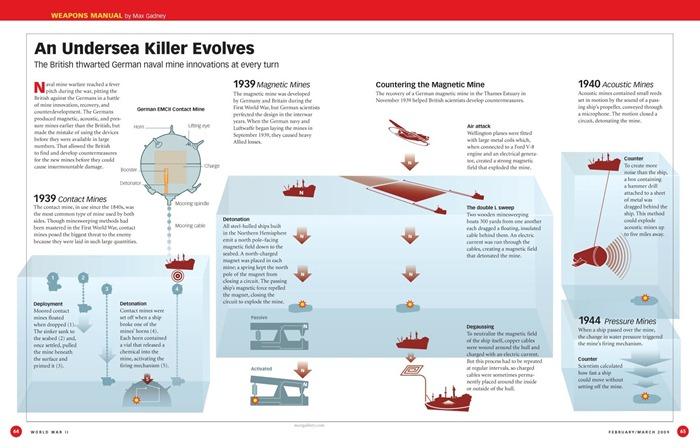 ww2-infograph (11)