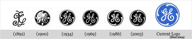 Évolution des logos de grandes sociétés - General electric