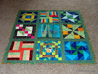 What Type of Quilter Are You?