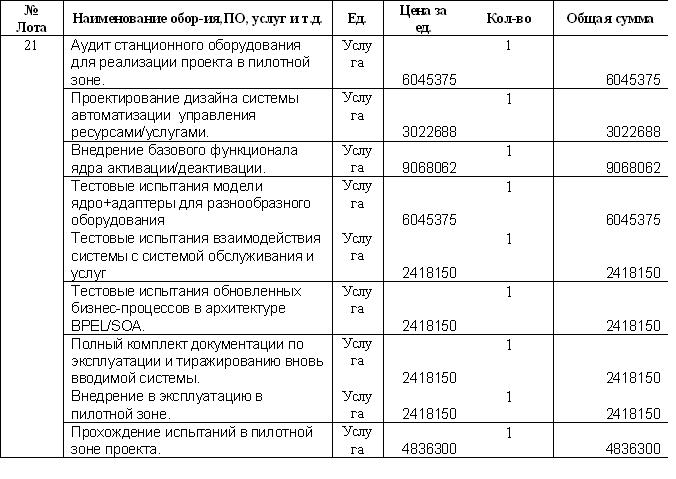Ценовое Предложение Казахстан Бланк