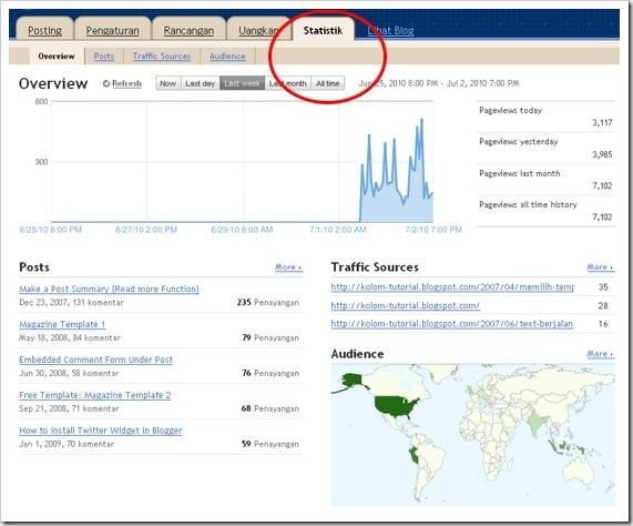 blogger-statistik